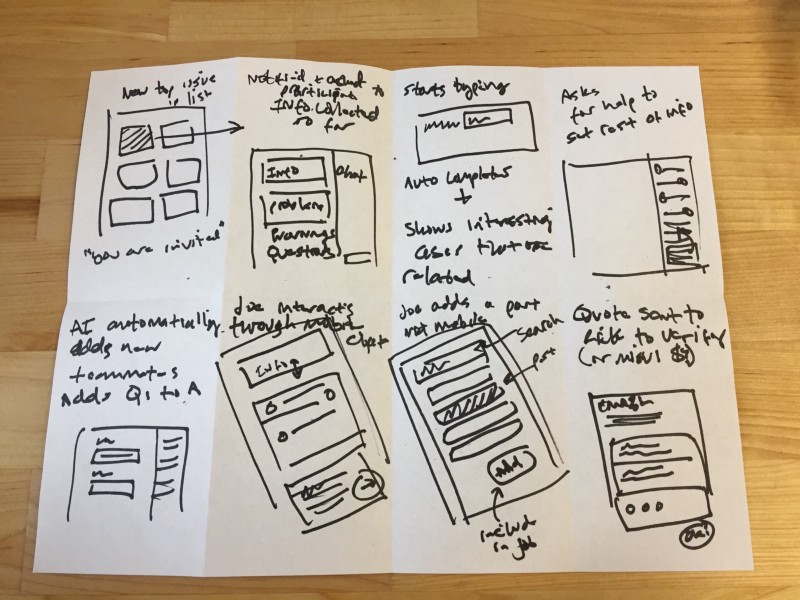 Testing AI Concepts in UserResearch